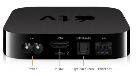 How to connect iphone ipad ipod to tv the hdmi output connects to your tv with an hdmi cable not included to setup the apple tv box plug in an hdmi cable to the apple tv box rear panel and asfbconference2016 Choice Image