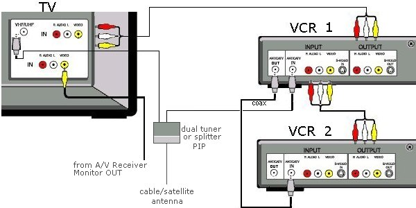 Wiring diagrams 2 vcrs tv video sciox Choice Image