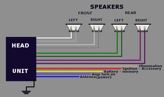 old car stereo wiring diagram colors pioneer car stereo wiring diagram colors free picture