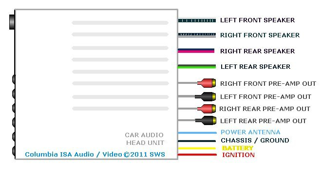 car_audio_wiring_head_unit blaupunkt 520 wiring diagram rostra wiring diagram \u2022 wiring Sony Car Stereo Wiring Diagram at reclaimingppi.co