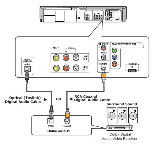 multi room stereo wiring diagram