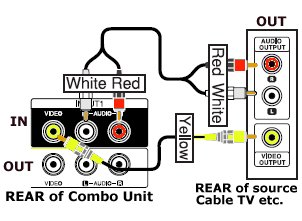 how to connect dvd vcr to tv with cable box