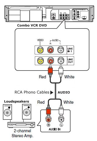 Direct Tv Remote Diagram also Telephone Jacks And Connectors further Vizio Wiring Diagrams likewise Sound Bar Wiring Diagram also Samsung Tv Hookup Diagrams. on cable box hdtv hookup