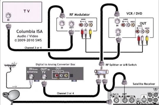 vcr wiring diagram  vcr  free engine image for user manual