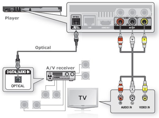 digital entertainment center wiring diagram digital get free image about wiring diagram