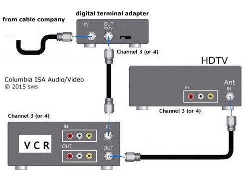 Hdtv Box Diagram - Custom Wiring Diagram •