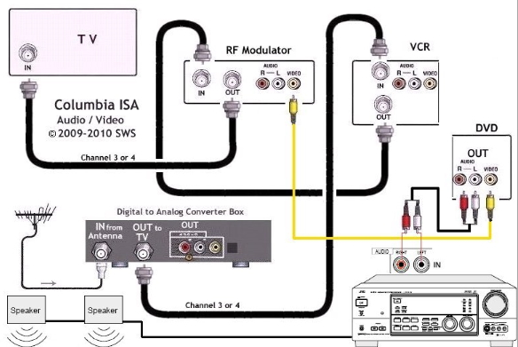 hook up diagram dtv converter box, tv, vcr, dvd, audio receiverAudio Video To Uhf Tv Signal Converter Modulator Circuit Diagram #7