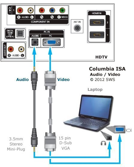 diagram_laptop_hdtv_vga how to connect laptop computer to tv laptop to hdtv hookup  at n-0.co