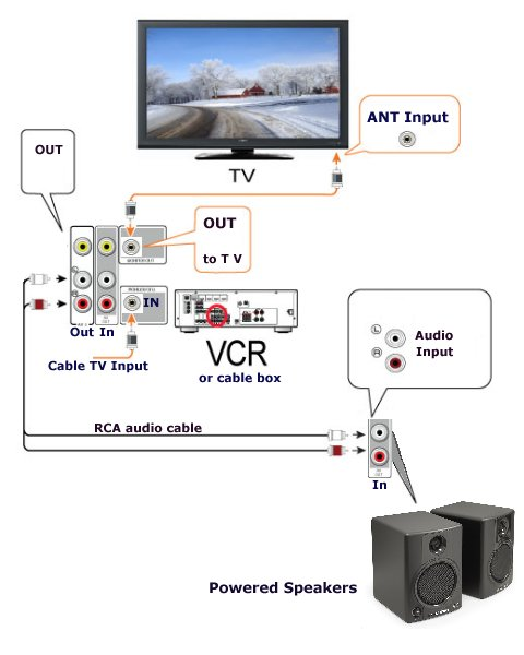 red and white diagram for cable tv   34 wiring diagram