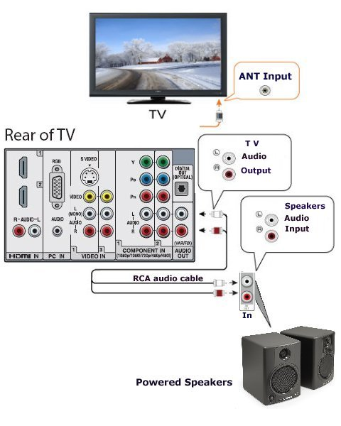 home powered subwoofer wiring diagram home theater powered