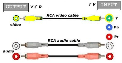 diagram - vcr to hdtv using hybrid video and audio connection rca component cable wiring diagram #15