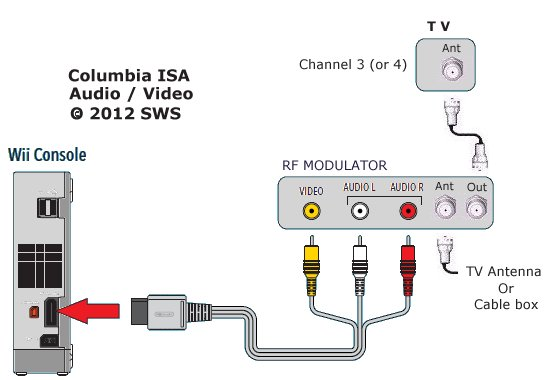 Hook Up Diagram Wii Hdtv Wii And Surround Sound Receiver