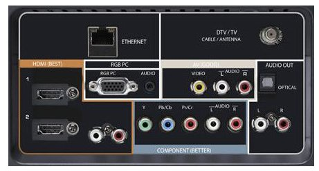 How To Play Your Computer Or Tv Thru Your Stereo System Or