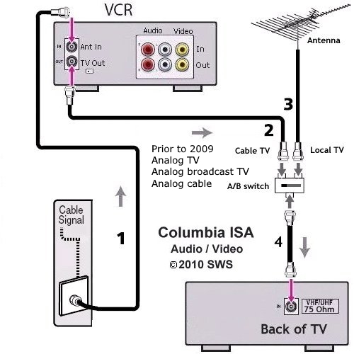 columbia tv wiring diagrams  | 500 x 500