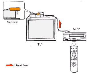VCR Basics 2