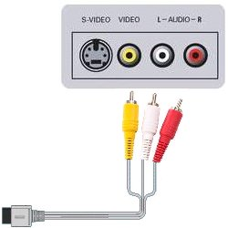 wii nintendo hookup diagrams the audio video port is the larger of the ports and accepts the specific wii audio video cables of which there are several choices depending on your tv and