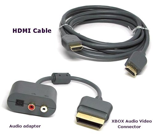 xbox360_audio_cables xbox 360 hook up diagram xbox 360 to surround sound receiver HDMI Audio Breakout Cable at readyjetset.co